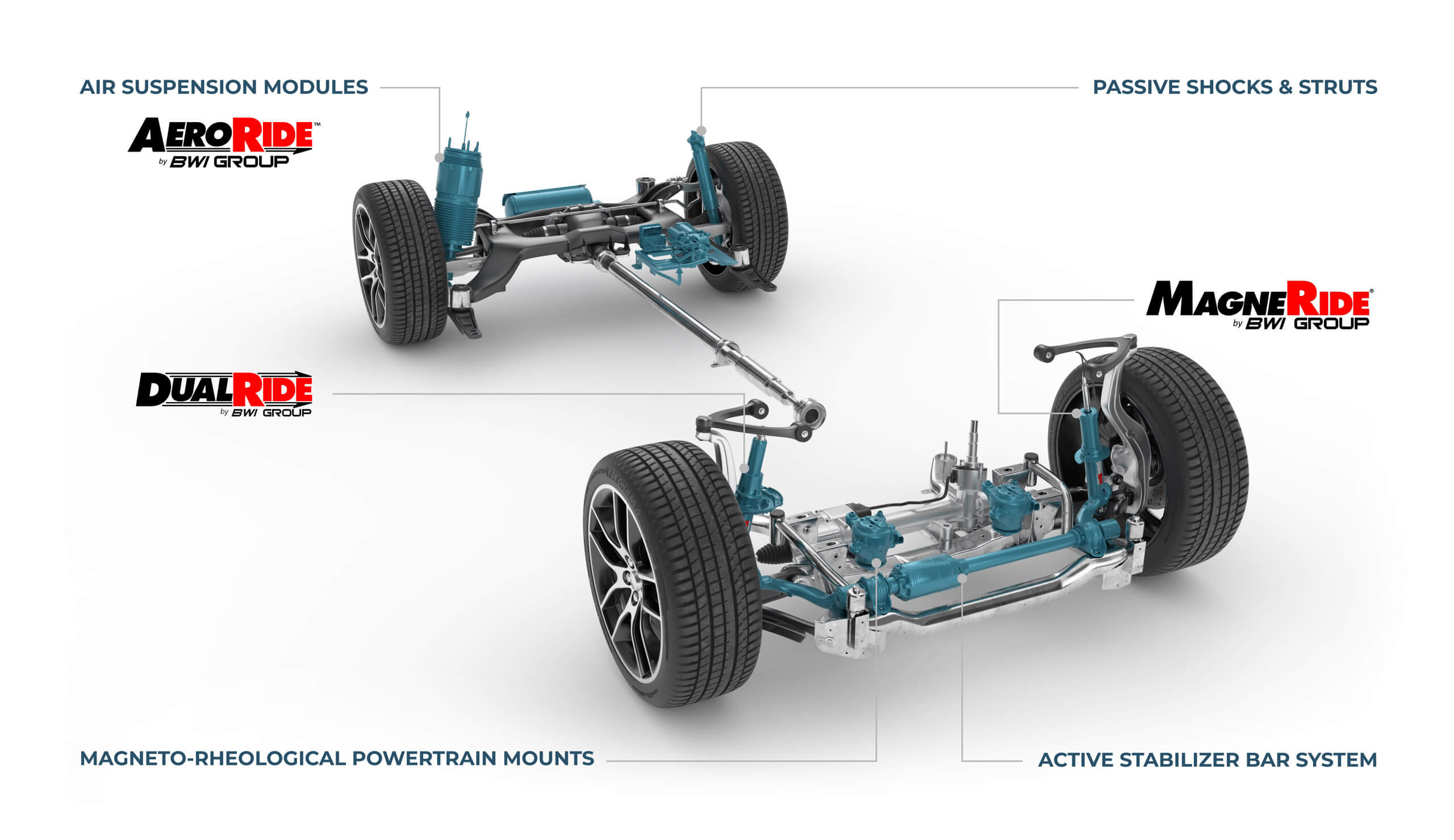 BWI Group Chassis Products